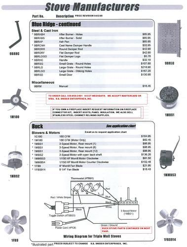 Replacement Stove Parts