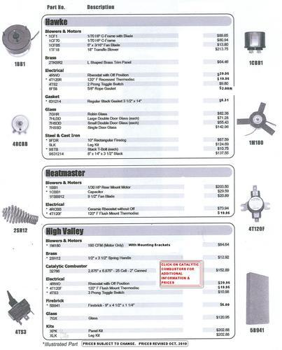 Heatmaster And High Valley Stove Parts
